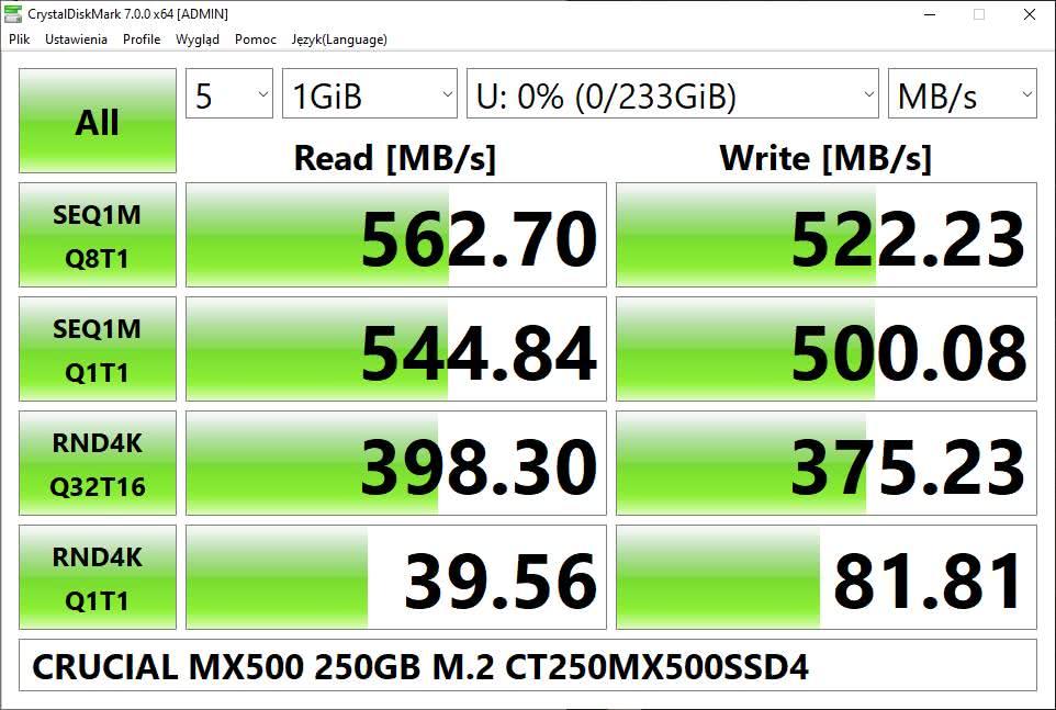 Benchmark CRUCIAL MX500 250GB M.2 CT250MX500SSD4