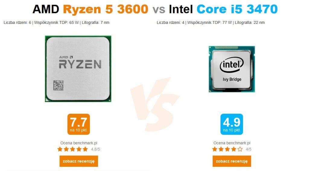 AMD Ryzen 5 3600 vs Intel Core i5 3470
